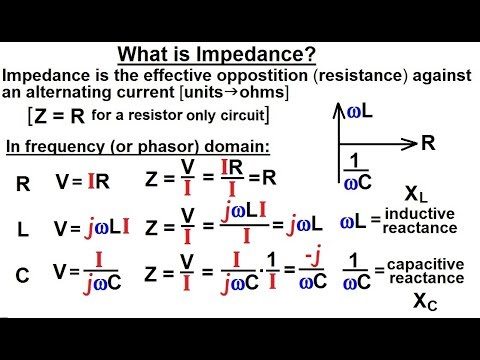 What is the impedance?